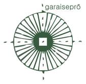 Garai Seprő